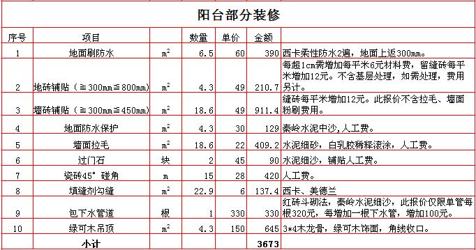 2017年西安120平米装修报价表/价格预算清单