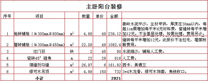 报价表_2017年西安180平米装修报价表/价格预算清单