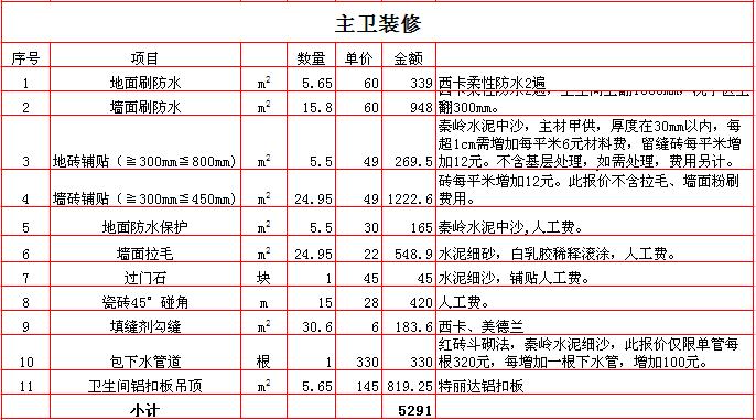 2017年西安210平米装修报价表/价格预算清单